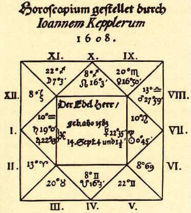 Horoskop Albrechta Waldsteina postawiony przezJohannesa Keplera w1608 roku.